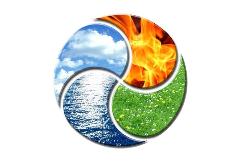 Ритуальный спа-уход «4 стихии»